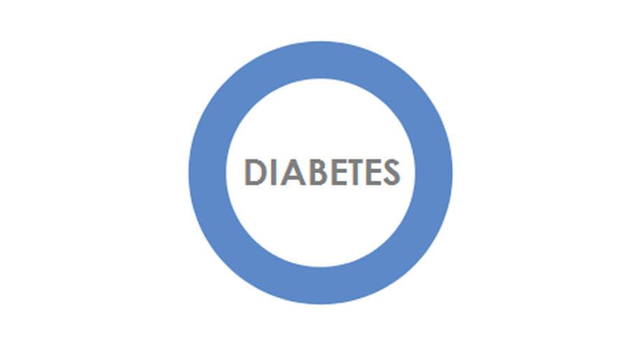 La diabetes y sus consecuencias